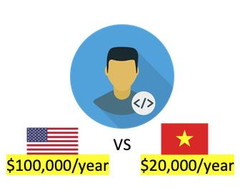 successful-offshore-team-in-vietnam