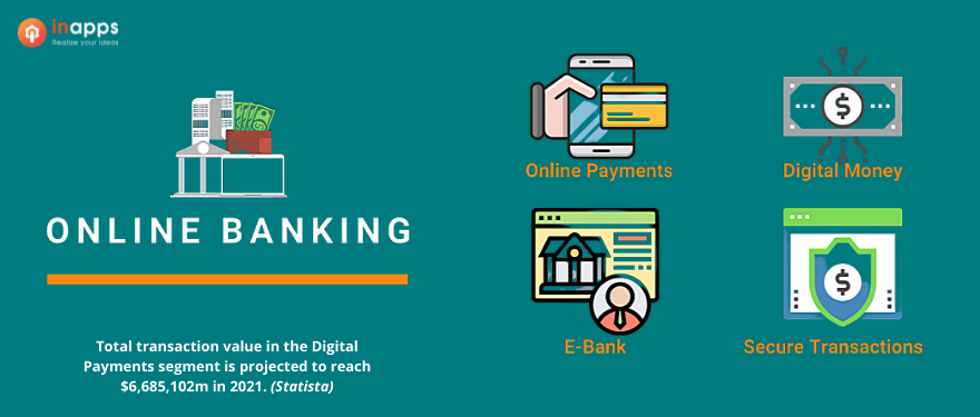 digital-banking-value
